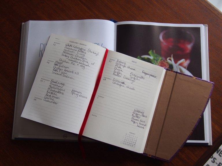 I'm fairly sure I write the same shopping list each week...